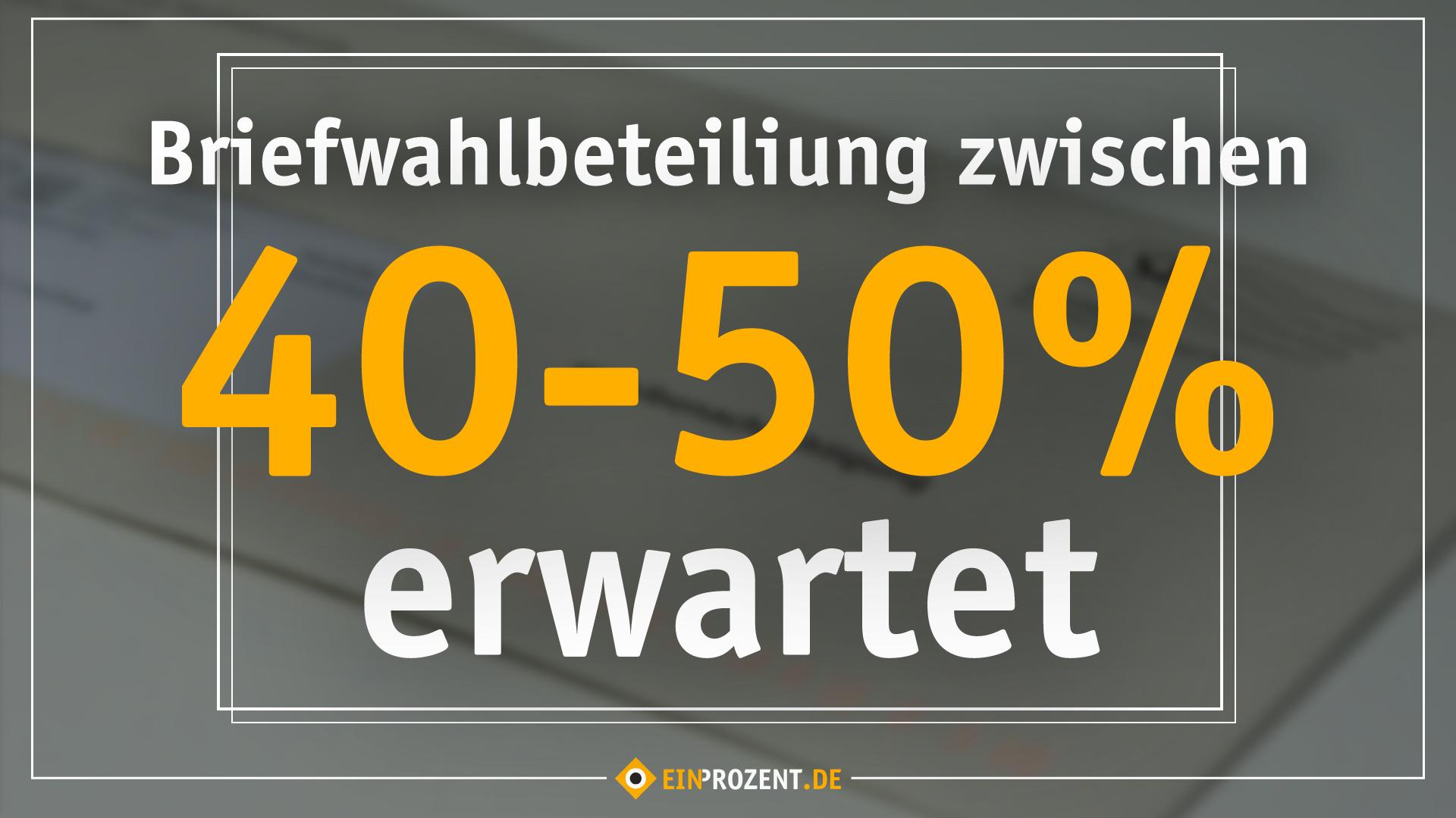 [Bild: Breifwahlbeteiligung50P.jpg]