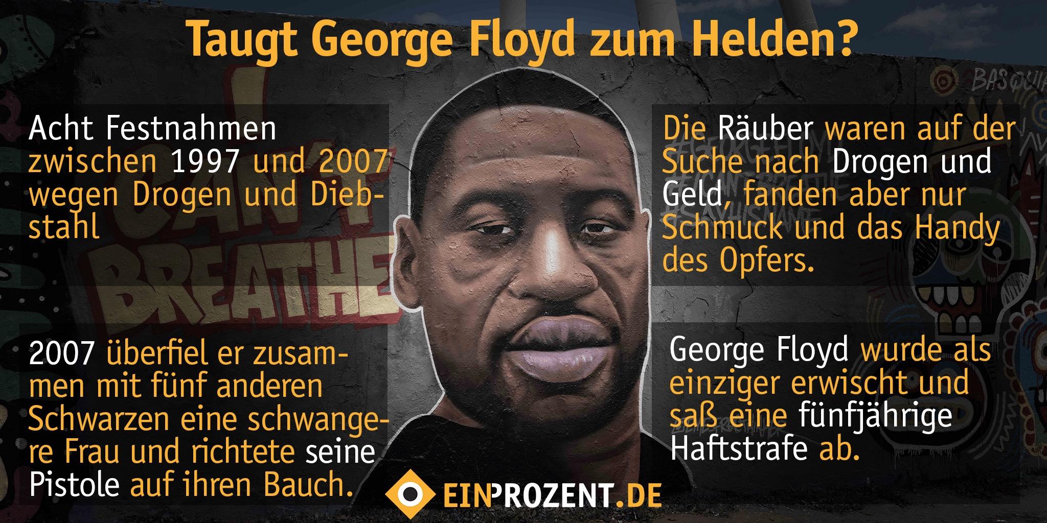 George Floyd Vorgeschichte